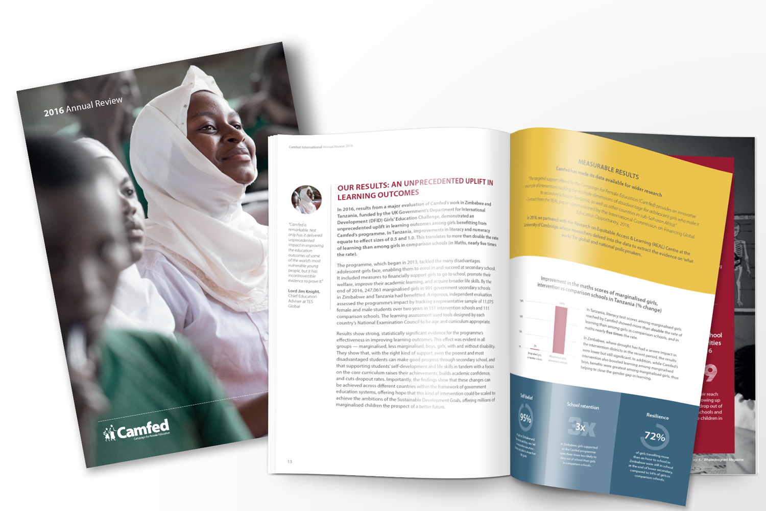 Camfed Annual Review 2016
