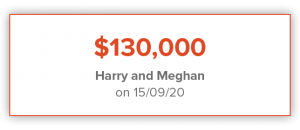Harry and Meghan's donation to the fundraising appeal #InspiredByMeghan #InspiredByHarry